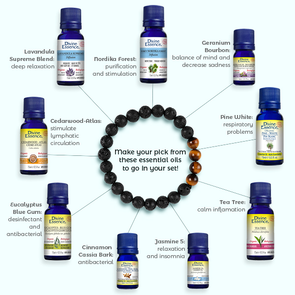 lierre-ca-lava-bead-diffuser-bracelet-essential-oil-set-information