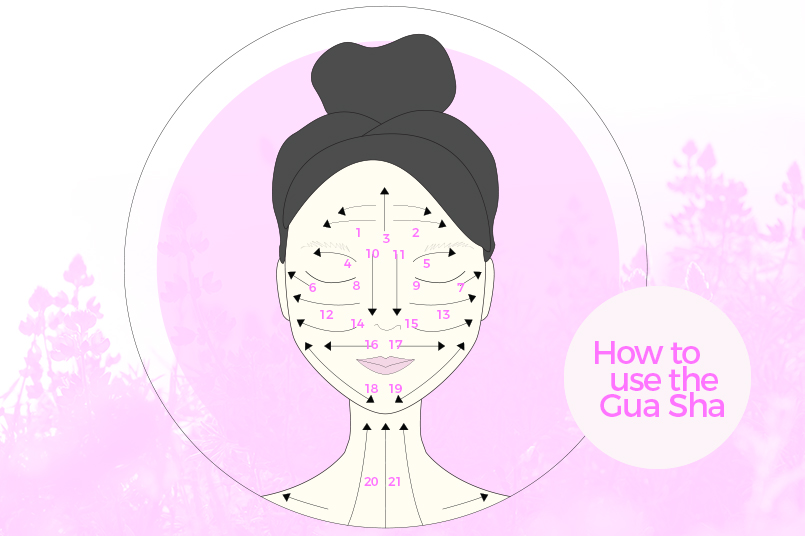 lierre-ca-how-to-use-guasha